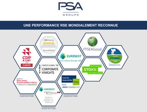 Groupe PSA si rivela leader del settore auto secondo due agenzie di rating